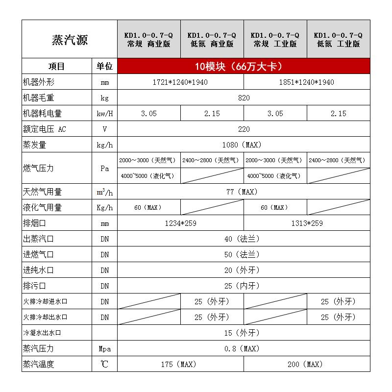蒸汽KD1.0-0.7-Q.png